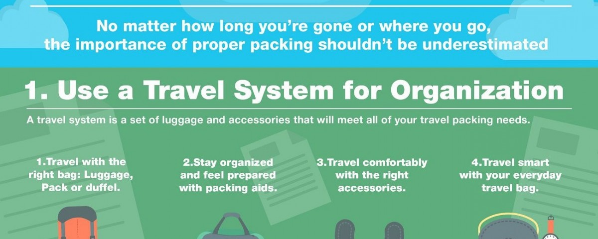 how-to-pack-your-bags-correctly-preview