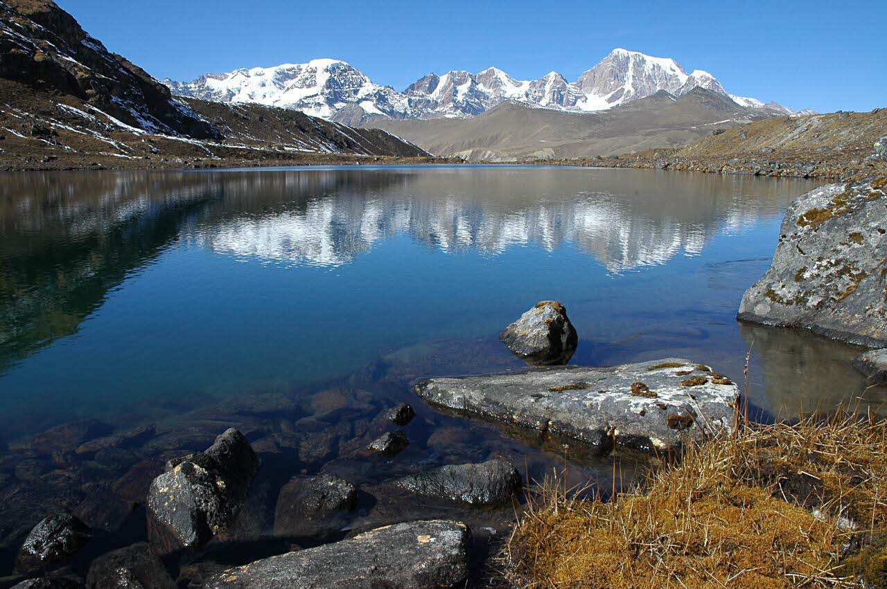 state-Sikkim tourist attractions